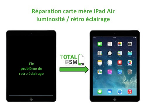 iPad Air reparation probleme de retro eclairage