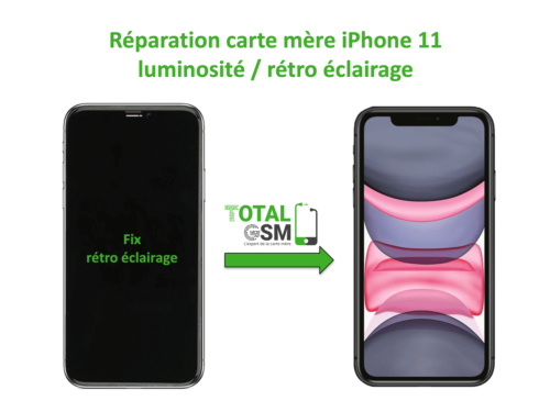iPhone-11-reparation-probleme-de-retro eclairage