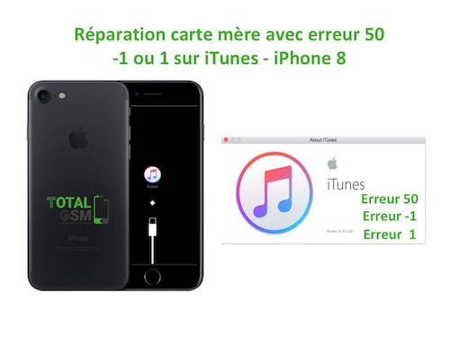 iPhone-8-reparation-probleme-erreur-50--1-1-sur-itunes