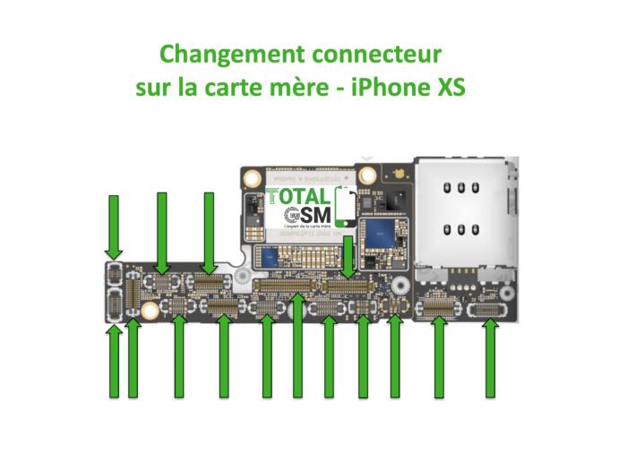 iPhone-XS-changement-connecteur-carte-mere