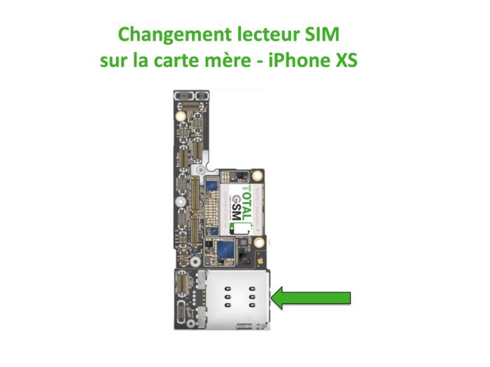 iPhone-XS-changement-lecteur-sim